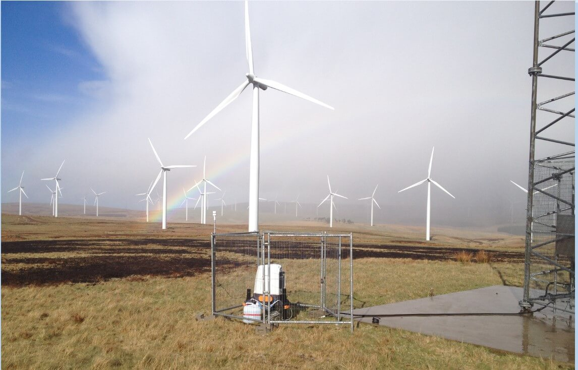 ZephIR 300 ground-based wind lidar for IEC power curve measurements