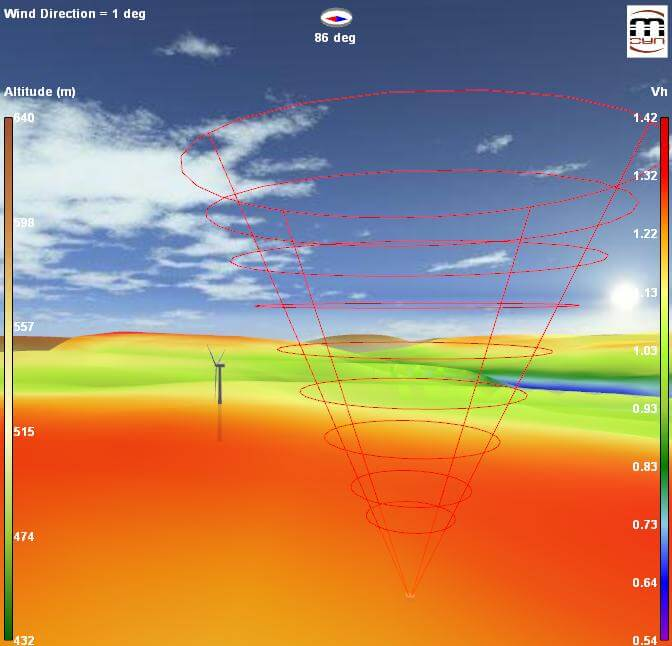 Meteodyn CFD + ZephIR Lidar delivers bankable wind measurements in complex terrain